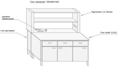 Стол для химических исследований